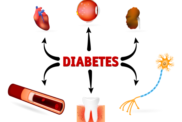 Why You Should Avoid Diabetes When Aging